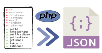Serializing PHP Entities to JSON